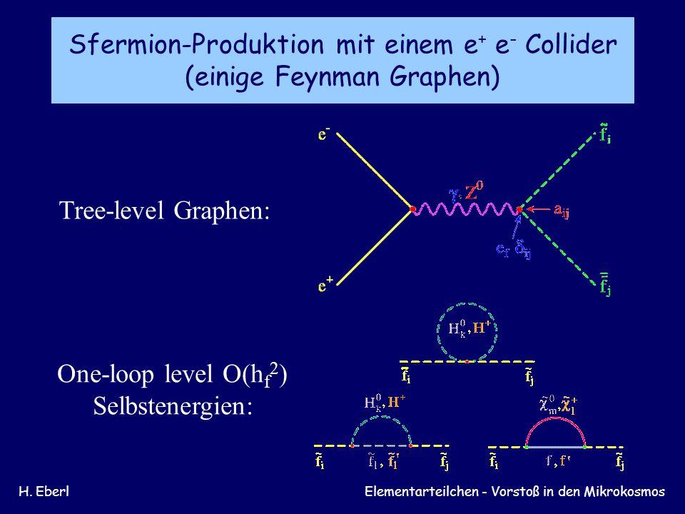 Sfermion-Produktion mit einem e+ e- Collider (einige Feynman Graphen)