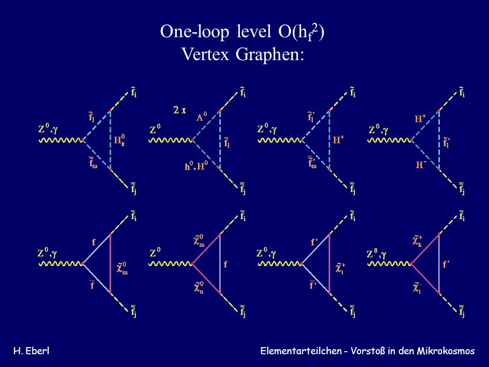 One-loop level O(hf2) Vertex Graphen: