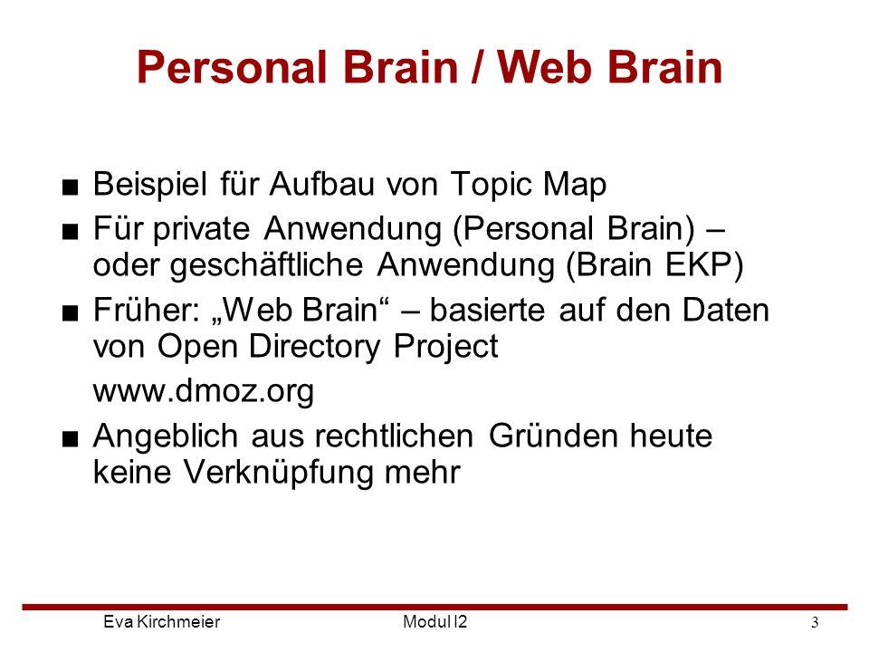 Personal Brain / Web Brain
