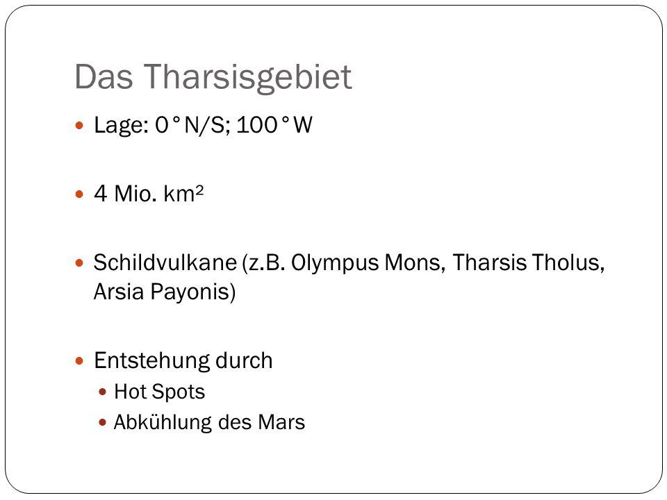 Das Tharsisgebiet Lage: 0°N/S; 100°W 4 Mio. km²