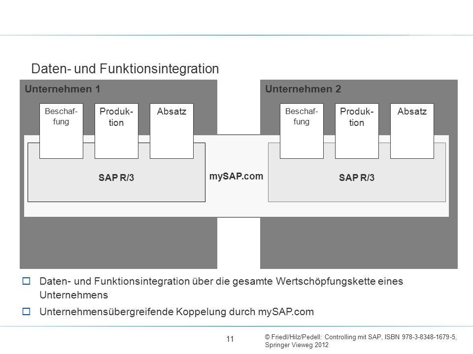 Daten- und Funktionsintegration