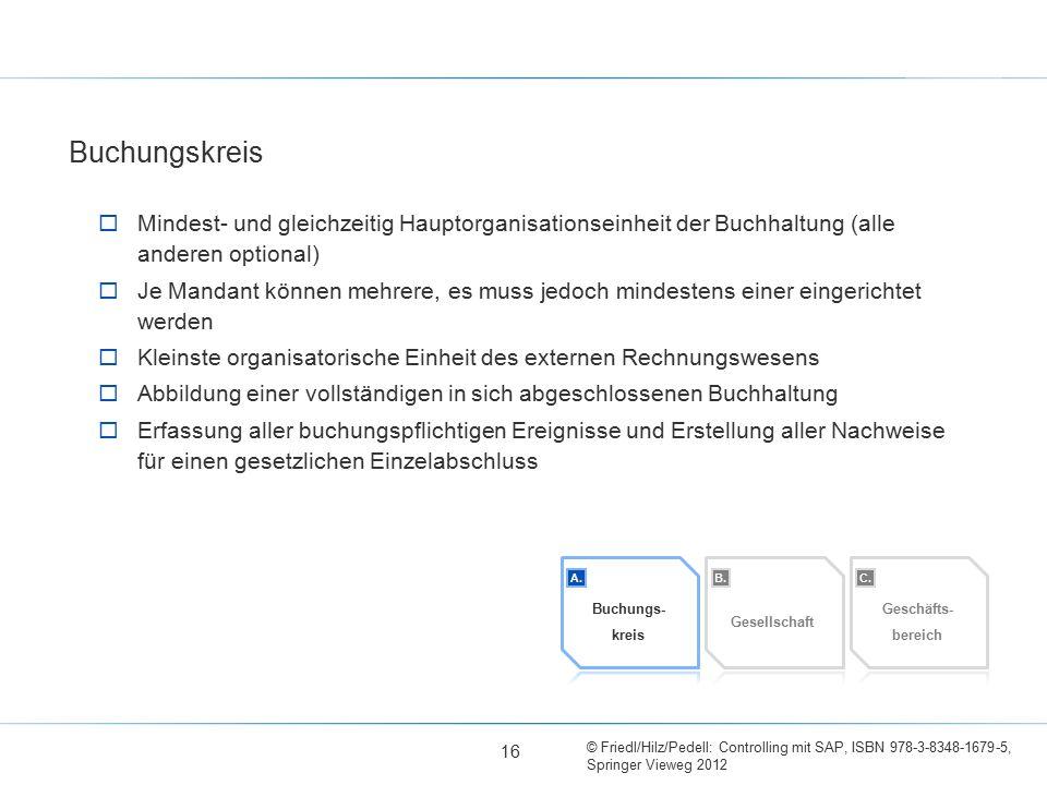 Buchungskreis Mindest- und gleichzeitig Hauptorganisationseinheit der Buchhaltung (alle anderen optional)
