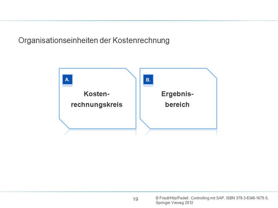 Organisationseinheiten der Kostenrechnung