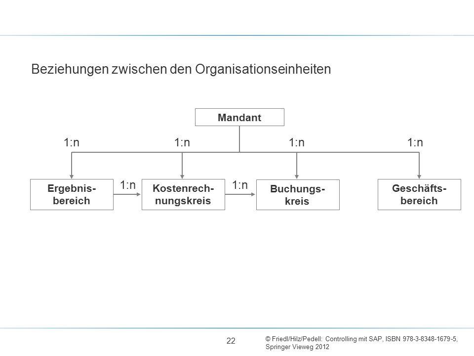 Beziehungen zwischen den Organisationseinheiten