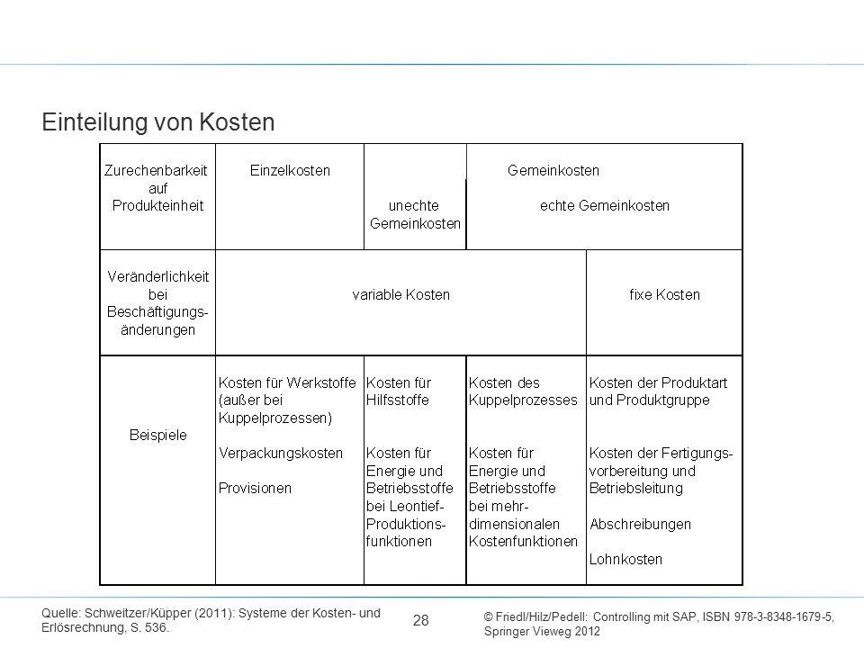 Einteilung von Kosten Quelle: Schweitzer/Küpper (2011): Systeme der Kosten- und Erlösrechnung, S.