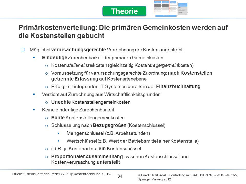 Theorie Primärkostenverteilung: Die primären Gemeinkosten werden auf die Kostenstellen gebucht.