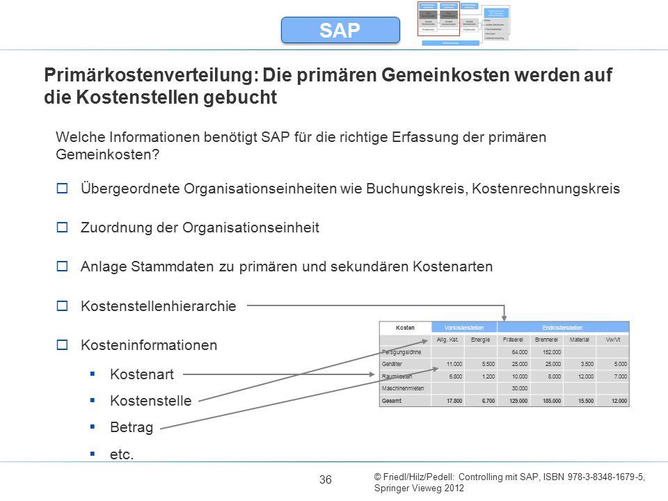 SAP Primärkostenverteilung: Die primären Gemeinkosten werden auf die Kostenstellen gebucht.