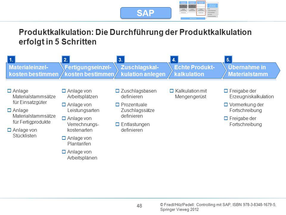 SAP Produktkalkulation: Die Durchführung der Produktkalkulation erfolgt in 5 Schritten. 1. 2. 3.