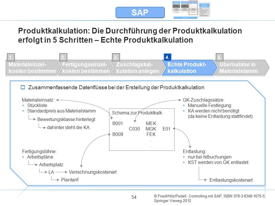 SAP Produktkalkulation: Die Durchführung der Produktkalkulation erfolgt in 5 Schritten – Echte Produktkalkulation.