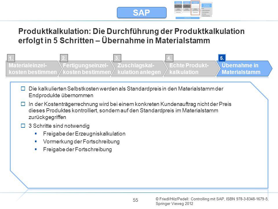 SAP Produktkalkulation: Die Durchführung der Produktkalkulation erfolgt in 5 Schritten – Übernahme in Materialstamm.
