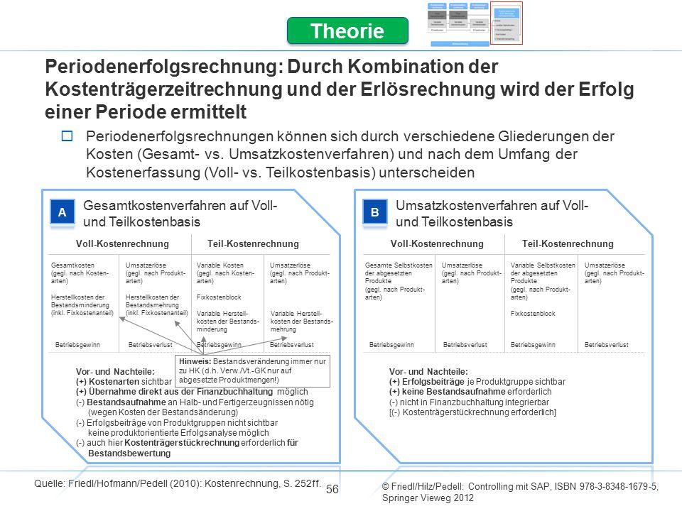 Theorie Periodenerfolgsrechnung: Durch Kombination der Kostenträgerzeitrechnung und der Erlösrechnung wird der Erfolg einer Periode ermittelt.