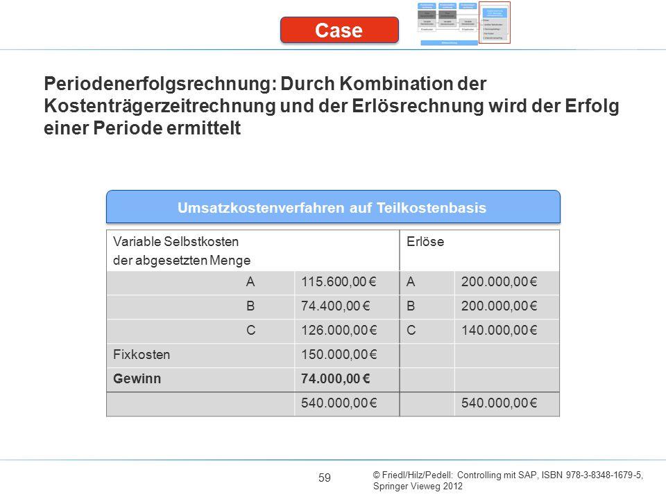 Umsatzkostenverfahren auf Teilkostenbasis