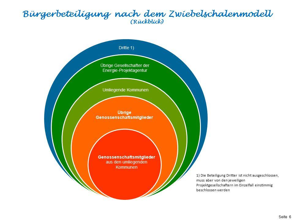 Bürgerbeteiligung nach dem Zwiebelschalenmodell (Rückblick)