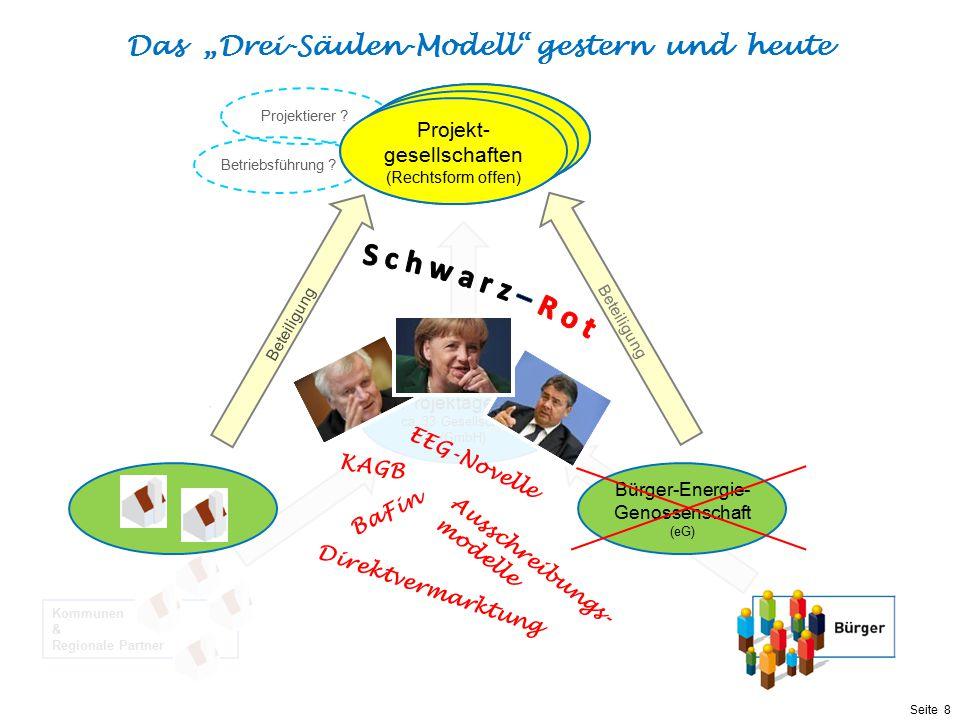 """Das """"Drei-Säulen-Modell gestern und heute"""