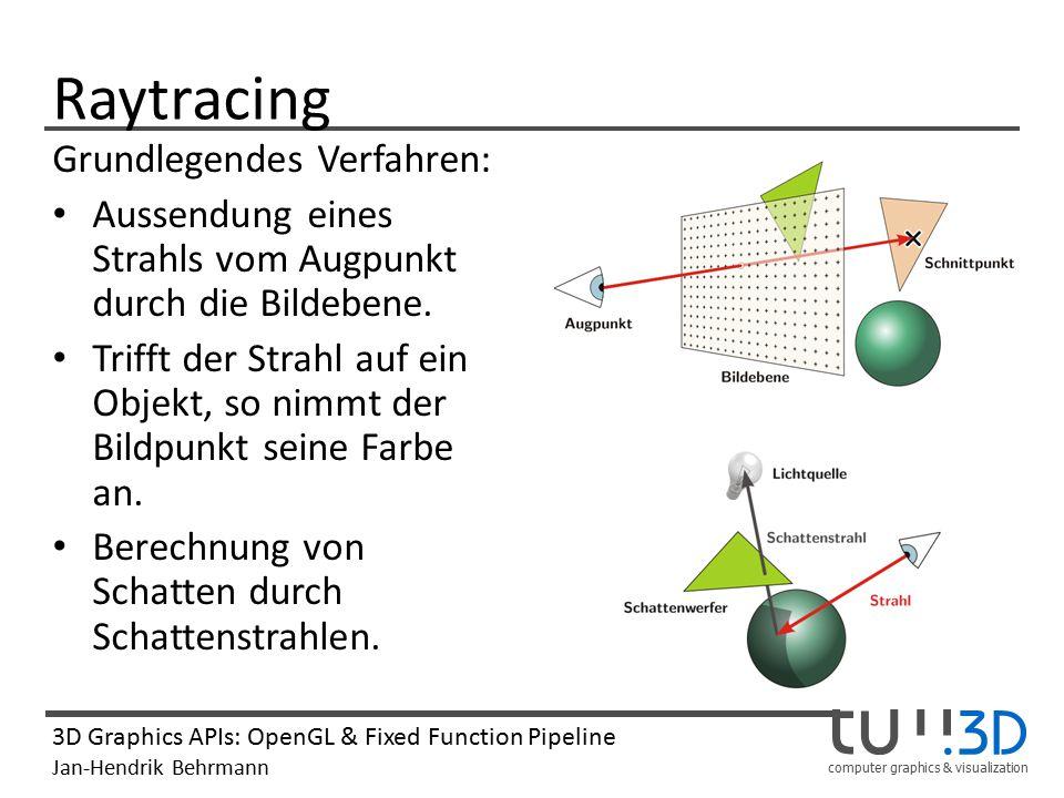 Raytracing Grundlegendes Verfahren: