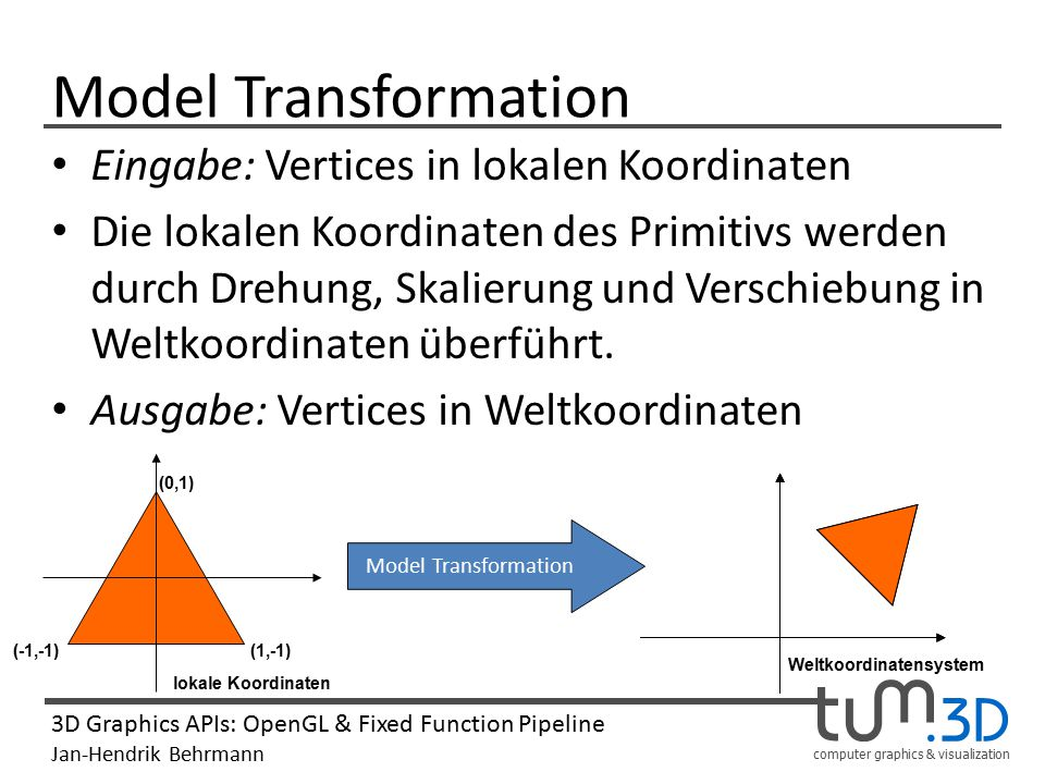 Model Transformation Eingabe: Vertices in lokalen Koordinaten