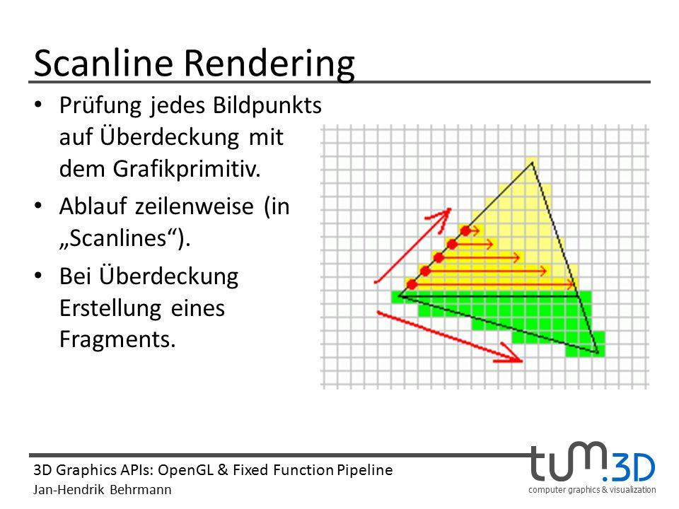 """Scanline Rendering Prüfung jedes Bildpunkts auf Überdeckung mit dem Grafikprimitiv. Ablauf zeilenweise (in """"Scanlines )."""