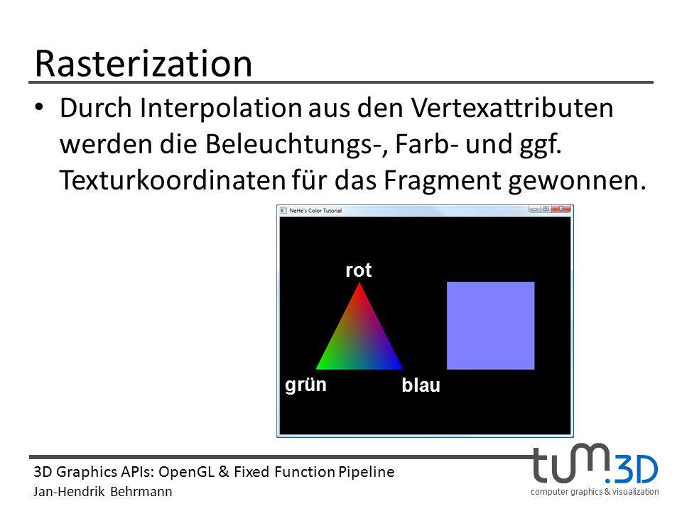Rasterization Durch Interpolation aus den Vertexattributen werden die Beleuchtungs-, Farb- und ggf. Texturkoordinaten für das Fragment gewonnen.