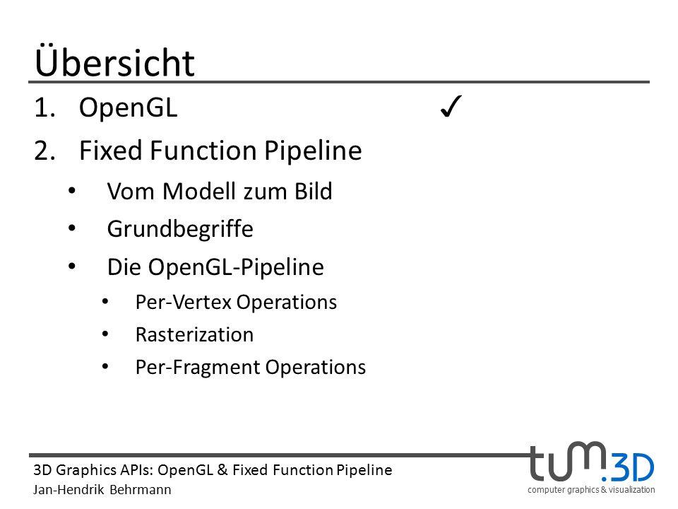 Übersicht OpenGL ✓ Fixed Function Pipeline Vom Modell zum Bild