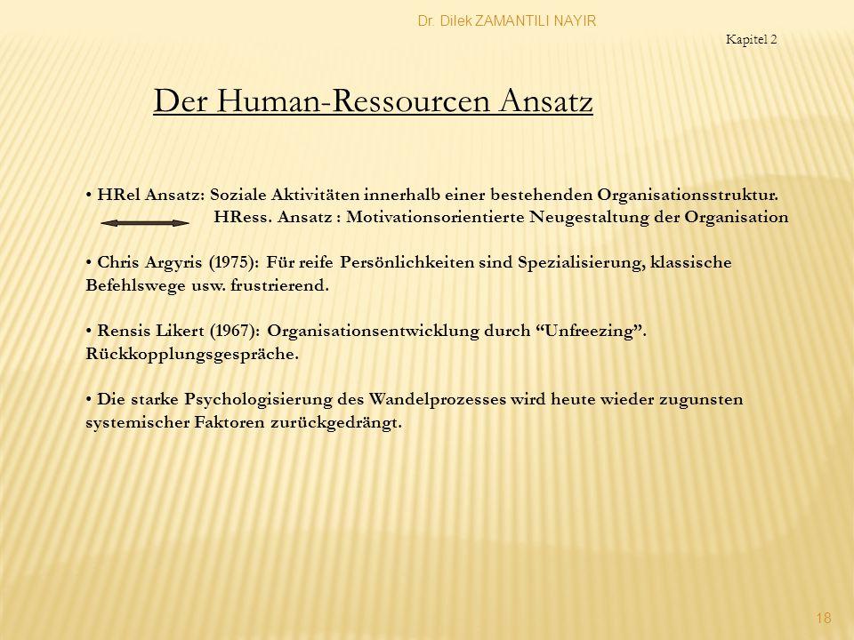 Der Human-Ressourcen Ansatz