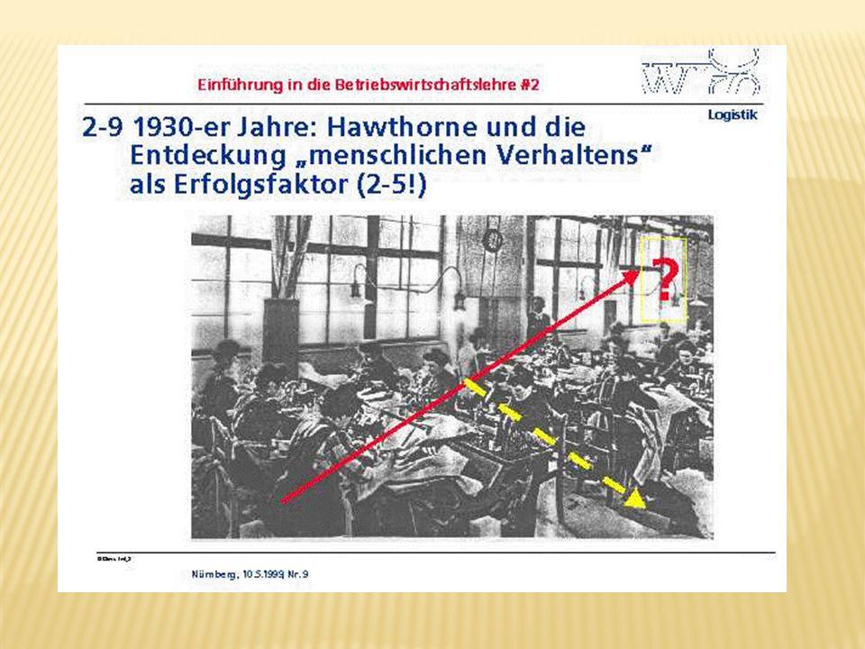 2. Kleiner Exkurs: Die Hawthorne-Studien