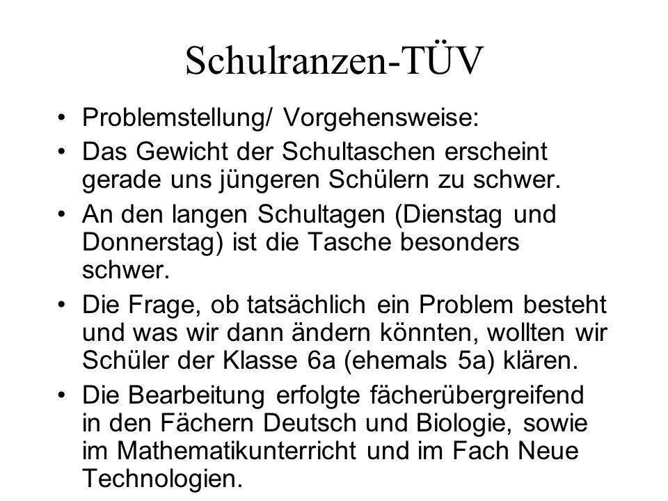 Schulranzen-TÜV Problemstellung/ Vorgehensweise: