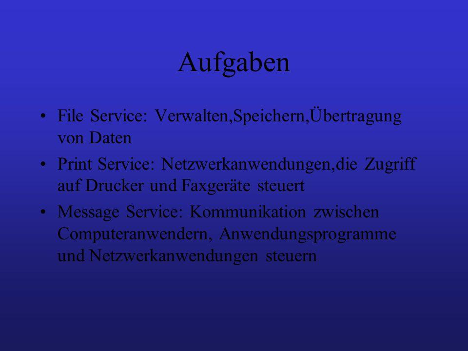 Aufgaben File Service: Verwalten,Speichern,Übertragung von Daten