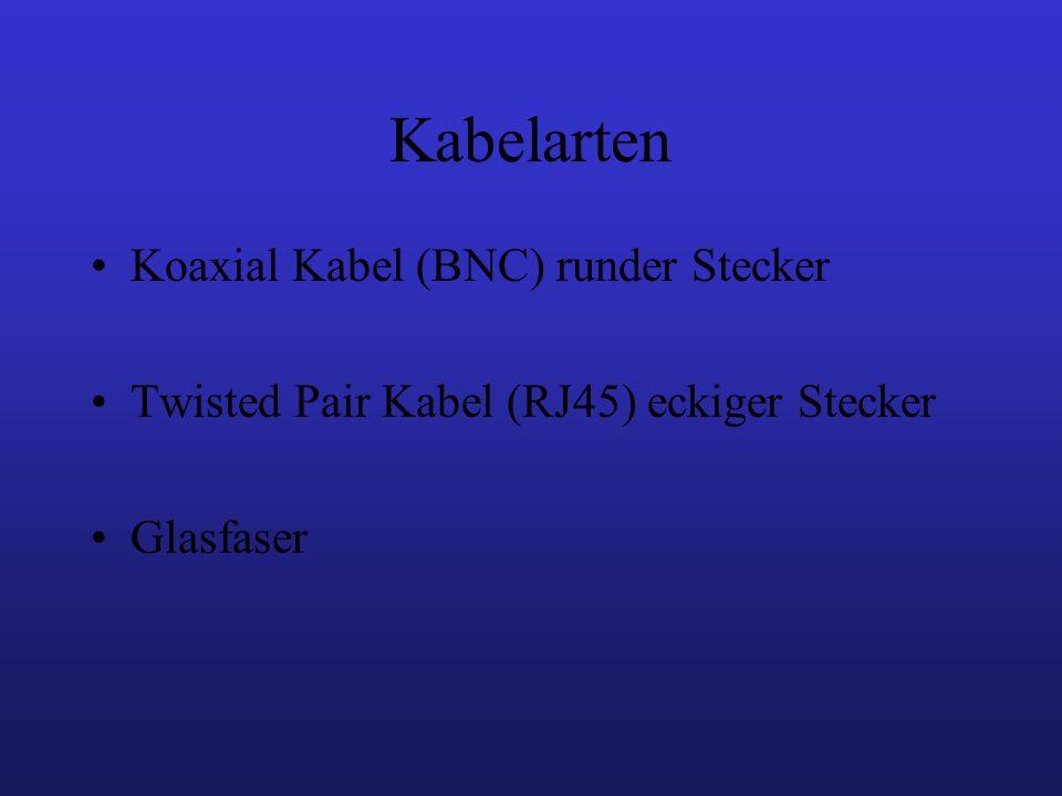 Kabelarten Koaxial Kabel (BNC) runder Stecker