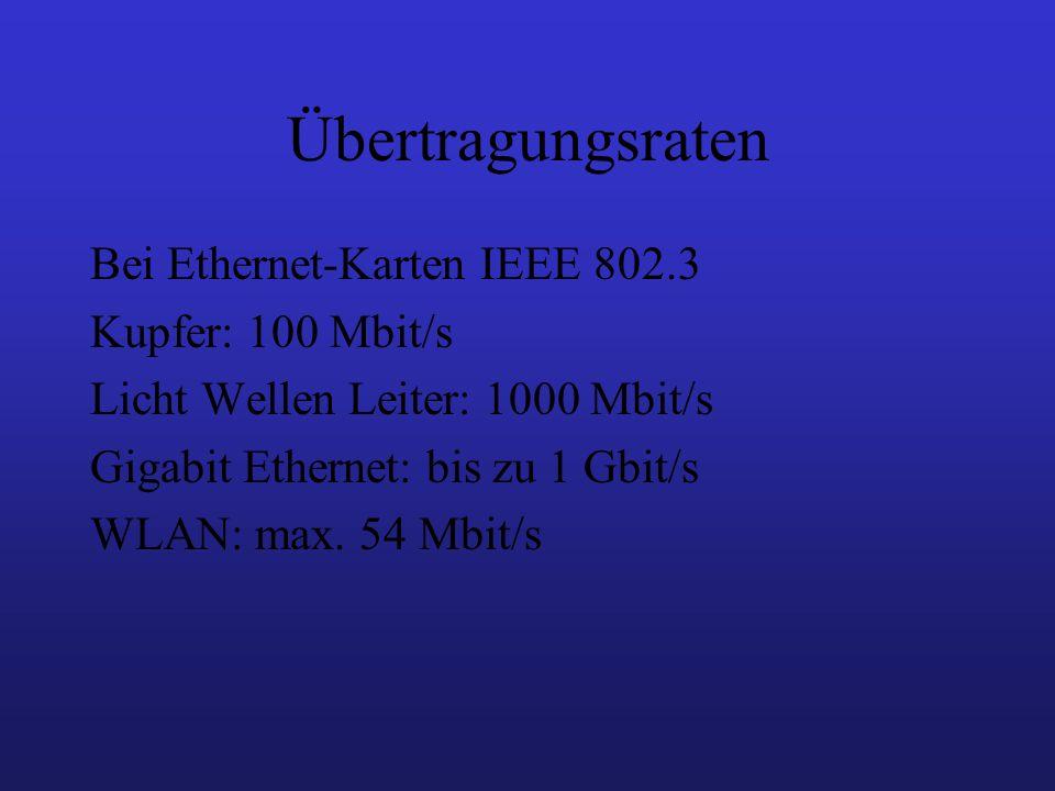 Übertragungsraten Bei Ethernet-Karten IEEE 802.3 Kupfer: 100 Mbit/s