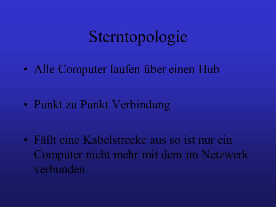 Sterntopologie Alle Computer laufen über einen Hub