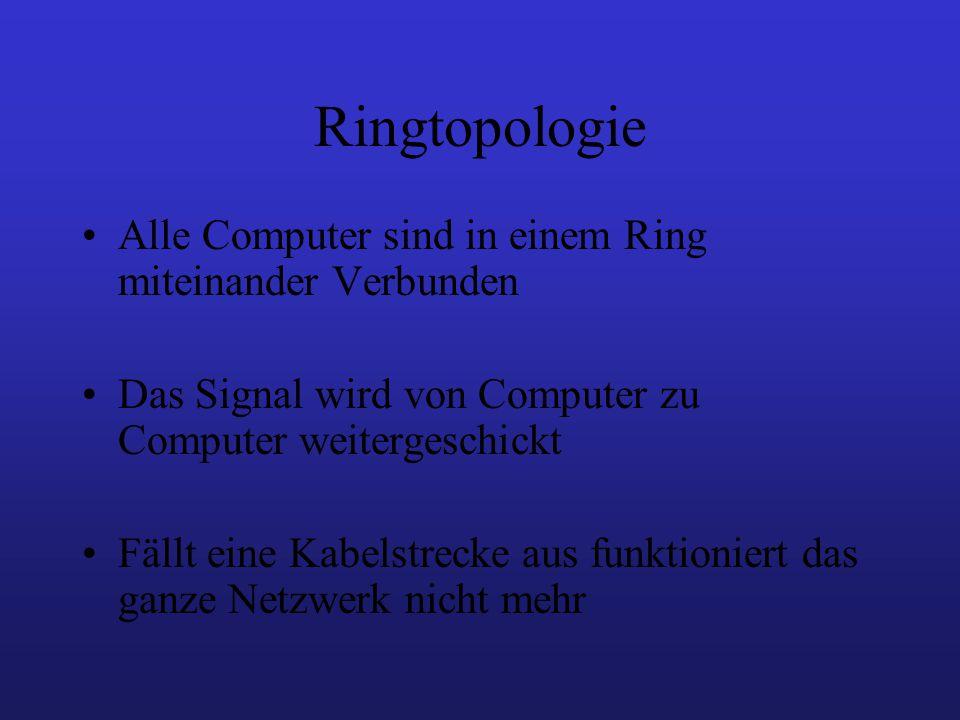 Ringtopologie Alle Computer sind in einem Ring miteinander Verbunden
