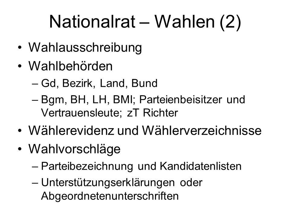 Nationalrat – Wahlen (2)