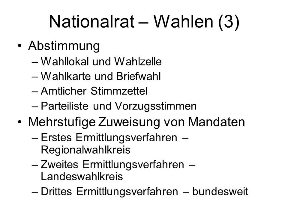Nationalrat – Wahlen (3)