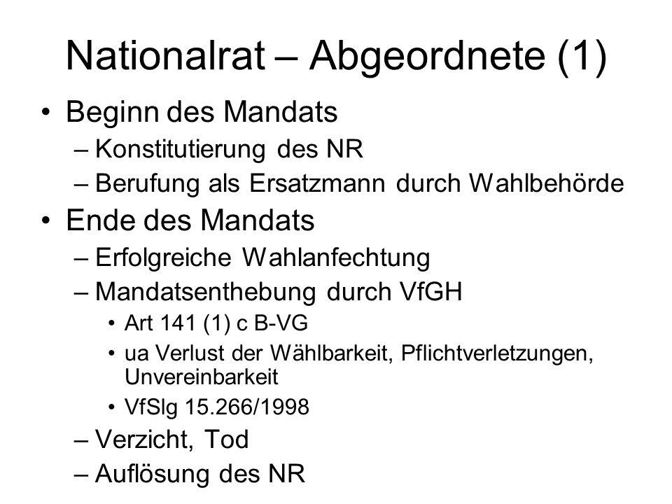 Nationalrat – Abgeordnete (1)