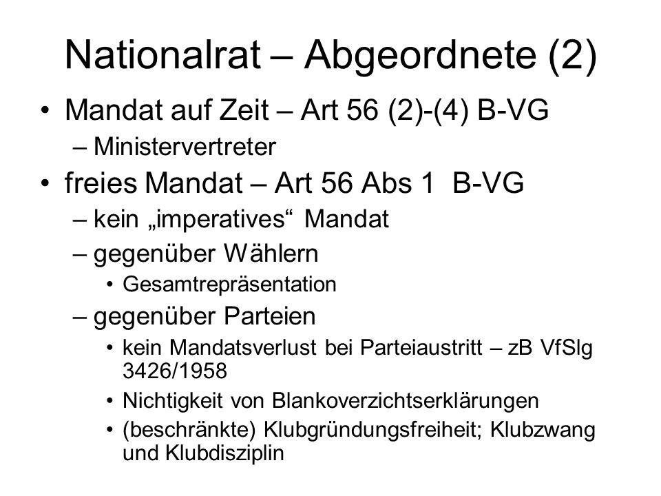 Nationalrat – Abgeordnete (2)