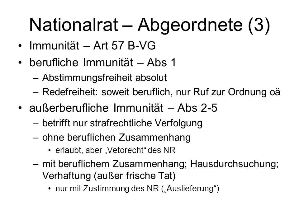 Nationalrat – Abgeordnete (3)
