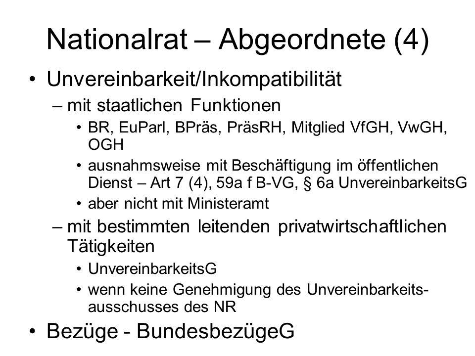 Nationalrat – Abgeordnete (4)