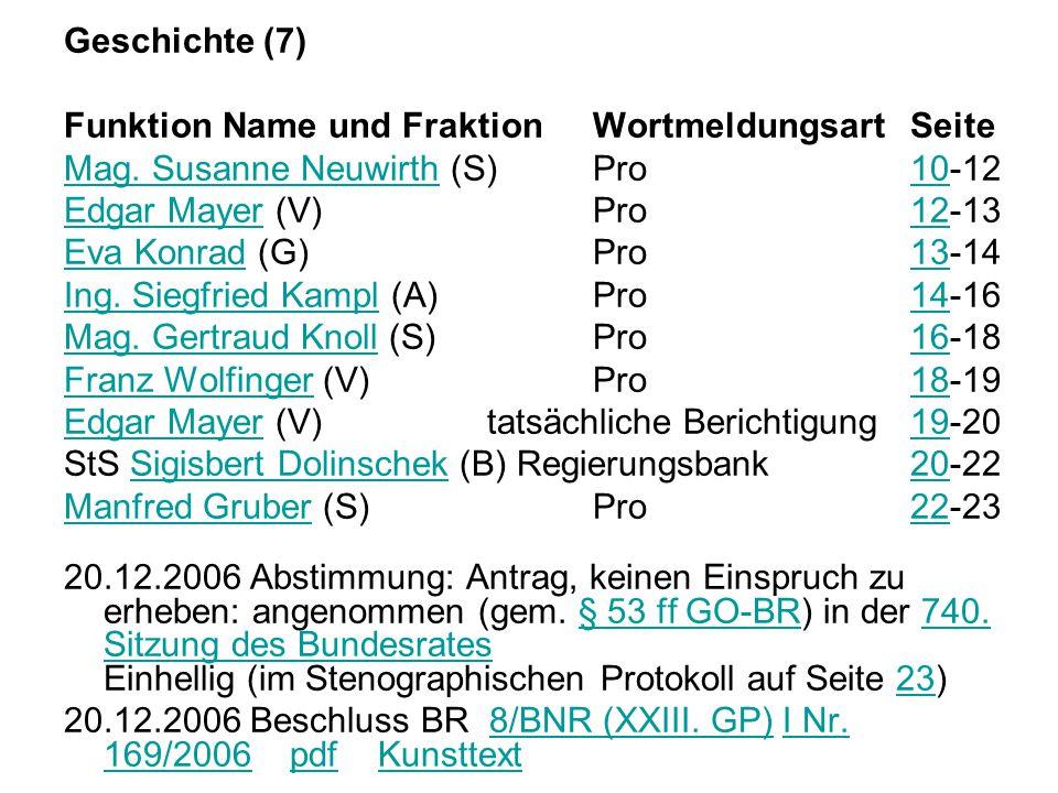 Geschichte (7) Funktion Name und Fraktion Wortmeldungsart Seite Mag. Susanne Neuwirth (S) Pro 10-12