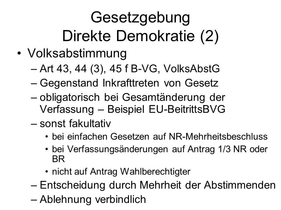 Gesetzgebung Direkte Demokratie (2)