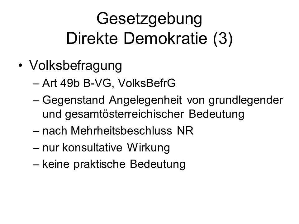 Gesetzgebung Direkte Demokratie (3)