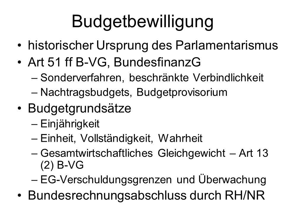 Budgetbewilligung historischer Ursprung des Parlamentarismus