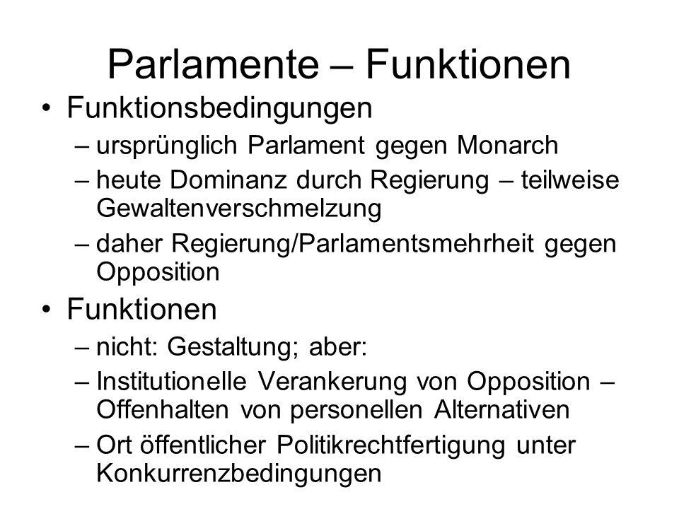 Parlamente – Funktionen