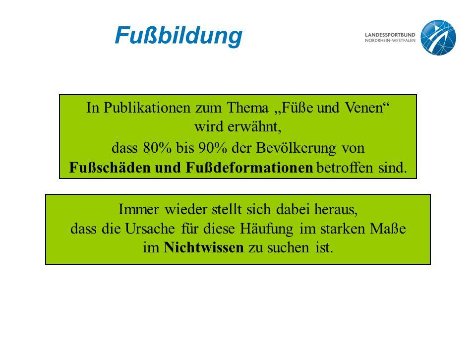 """Fußbildung In Publikationen zum Thema """"Füße und Venen wird erwähnt,"""