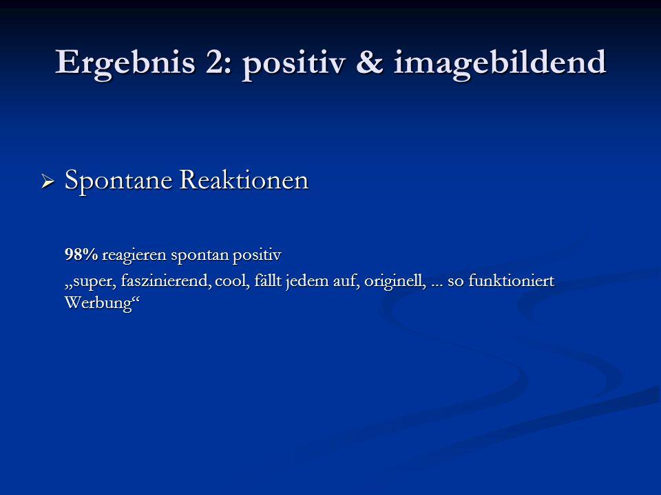 Ergebnis 2: positiv & imagebildend
