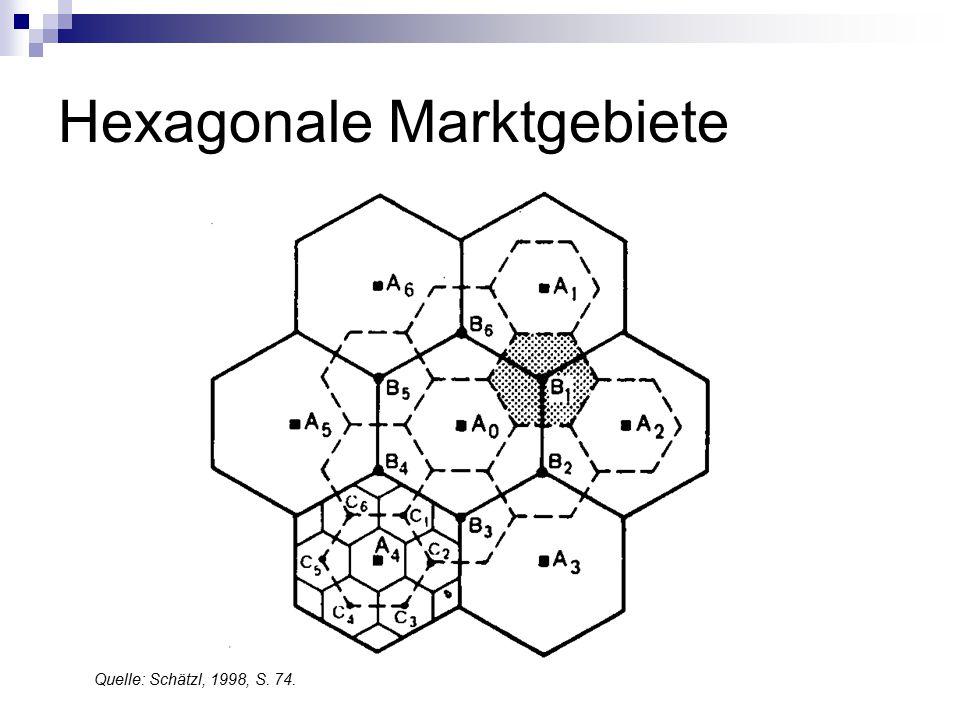Hexagonale Marktgebiete
