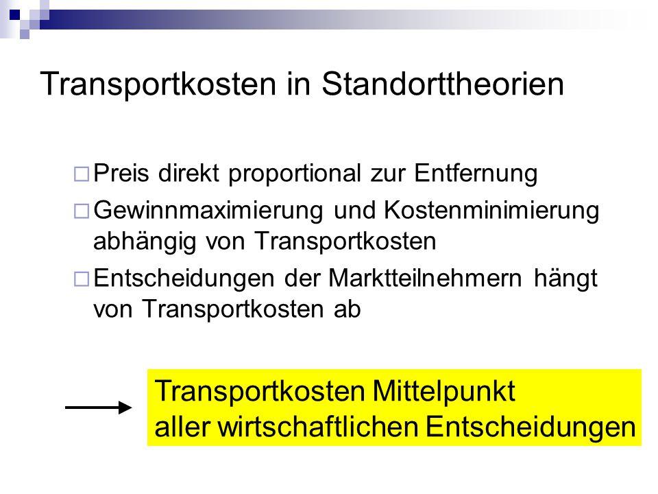 Transportkosten in Standorttheorien