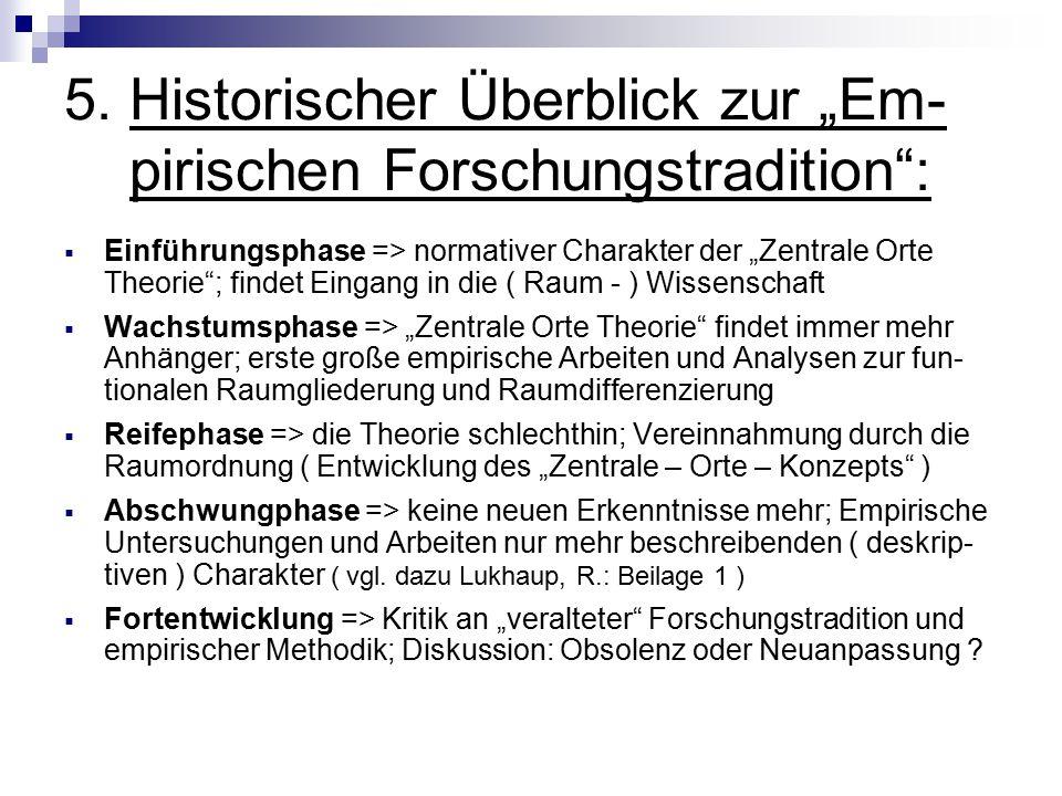 """5. Historischer Überblick zur """"Em- pirischen Forschungstradition :"""