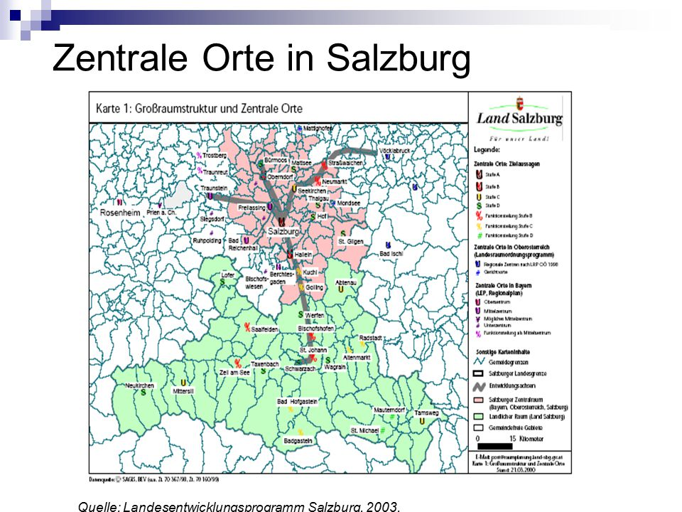 Zentrale Orte in Salzburg