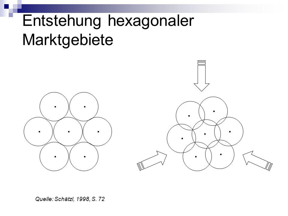 Entstehung hexagonaler Marktgebiete