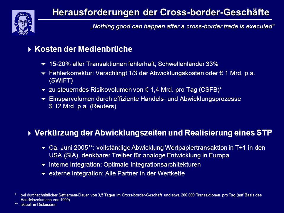 Herausforderungen der Cross-border-Geschäfte